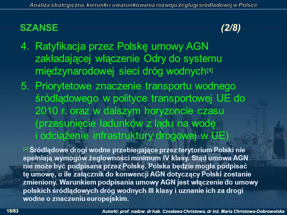 SZANSE (2/8) Ratyfikacja przez Polskę umowy AGN zakładającej włączenie Odry do systemu międzynarodowej sieci dróg wodnych[4]